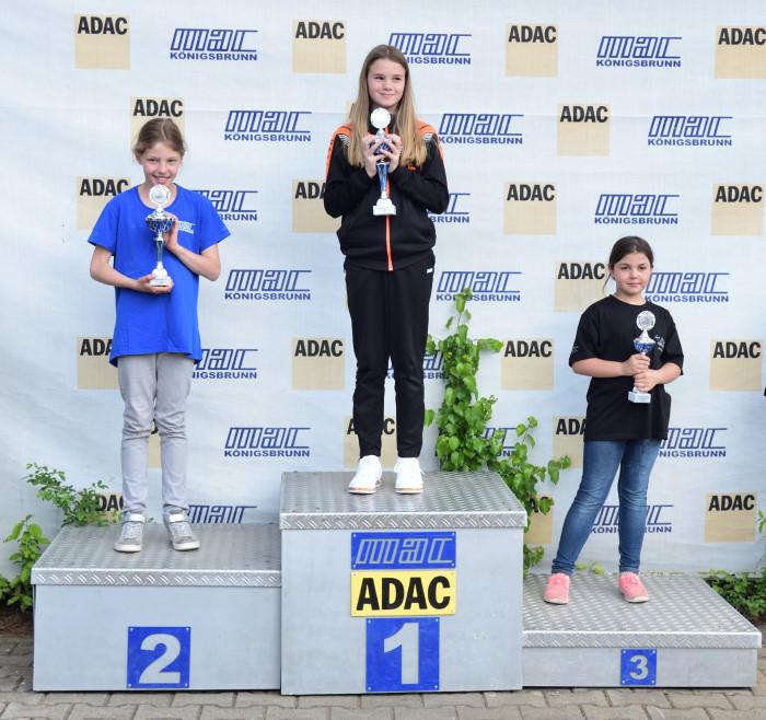 Auf dem Treppchen der K2: Annika Spielberger (1), Julia Wetzenbacher (2), Magdalena Zehrer (3)